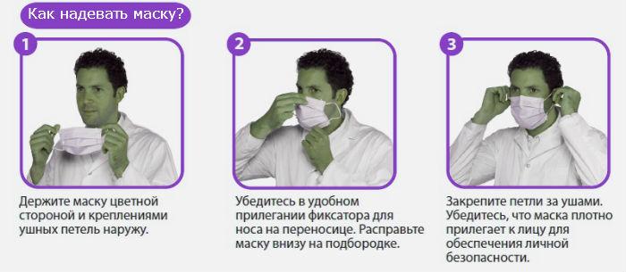медицинская маска как надевать