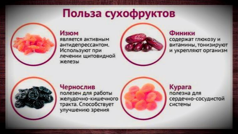 полезные свойства сухофруктов