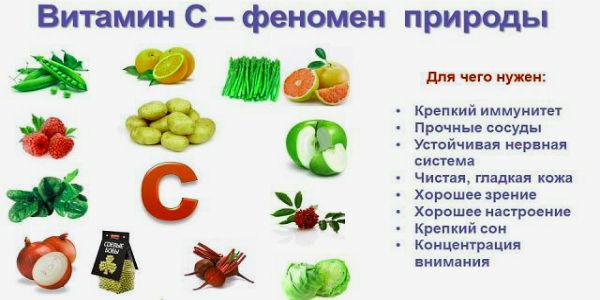 витамин с уникальный
