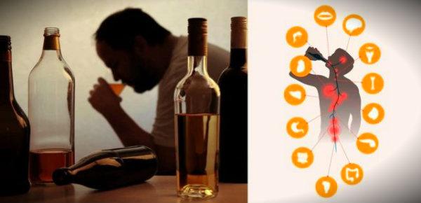 вред этилового спирта для организма