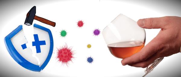 вред алкоголя для здоровья