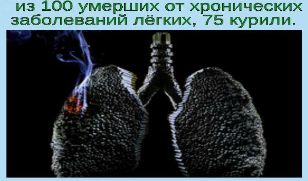 опасность никотина