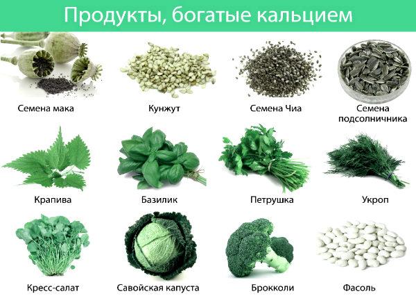 кальций продукты