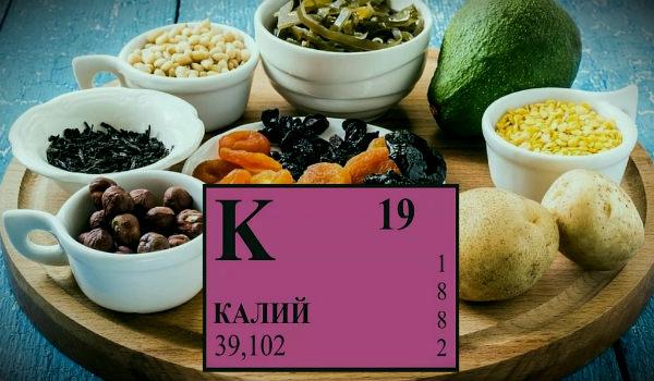 продукты калий